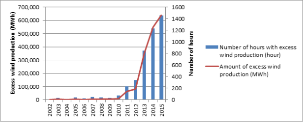 Mereconomics_2ndPost_Figure2_racz
