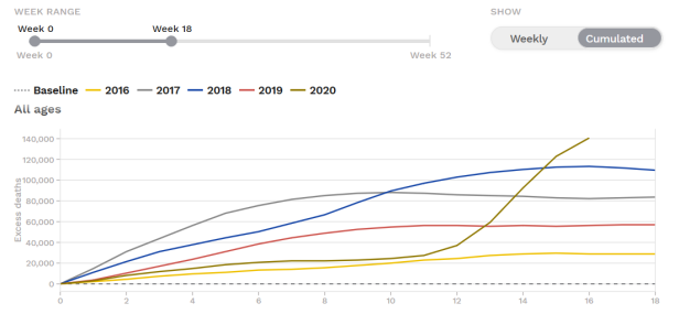 excess mortality all 2020